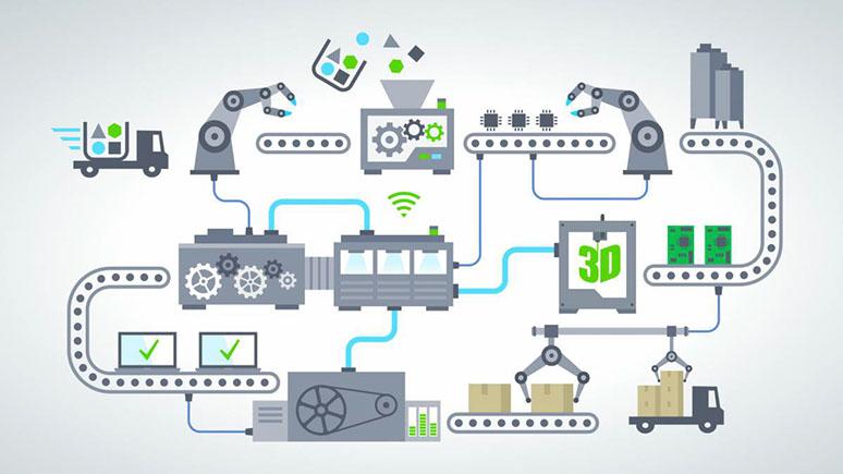 Gestione della Produzione - Industria 4.0 - DNA Azienda - Gas.Net Group